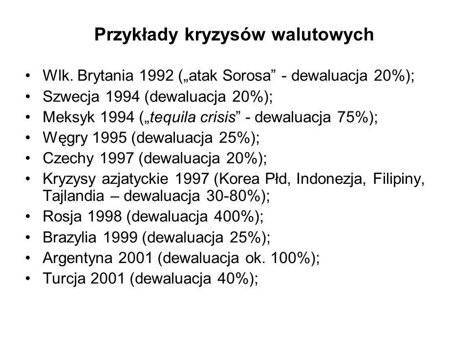 """Przykłady kryzysów walutowych Wlk. Brytania 1992 (""""atak Sorosa"""" - dewaluacja 20%); Szwecja 1994 (dewaluacja 20%); Meksyk 1994 (""""tequila crisis"""" - dewa"""