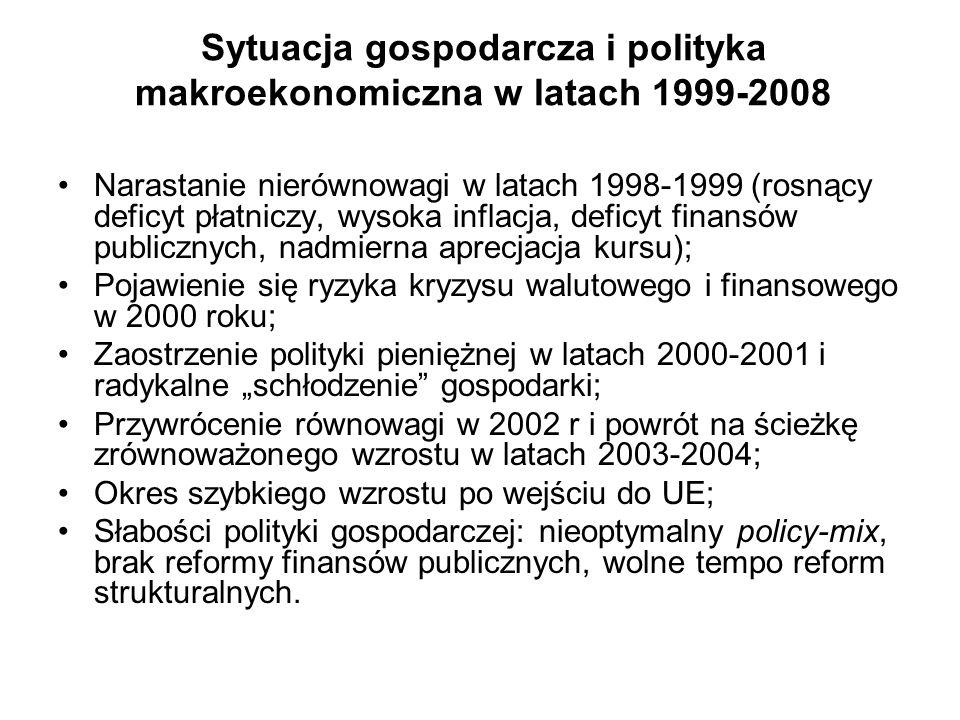 Sytuacja gospodarcza i polityka makroekonomiczna w latach 1999-2008 Narastanie nierównowagi w latach 1998-1999 (rosnący deficyt płatniczy, wysoka infl