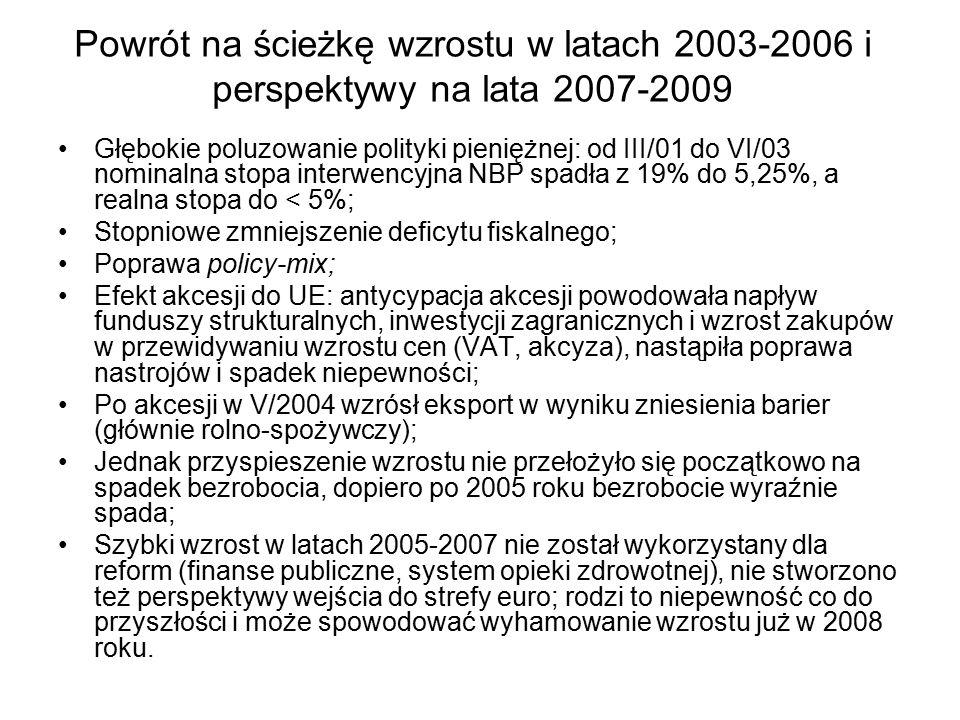 Powrót na ścieżkę wzrostu w latach 2003-2006 i perspektywy na lata 2007-2009 Głębokie poluzowanie polityki pieniężnej: od III/01 do VI/03 nominalna st