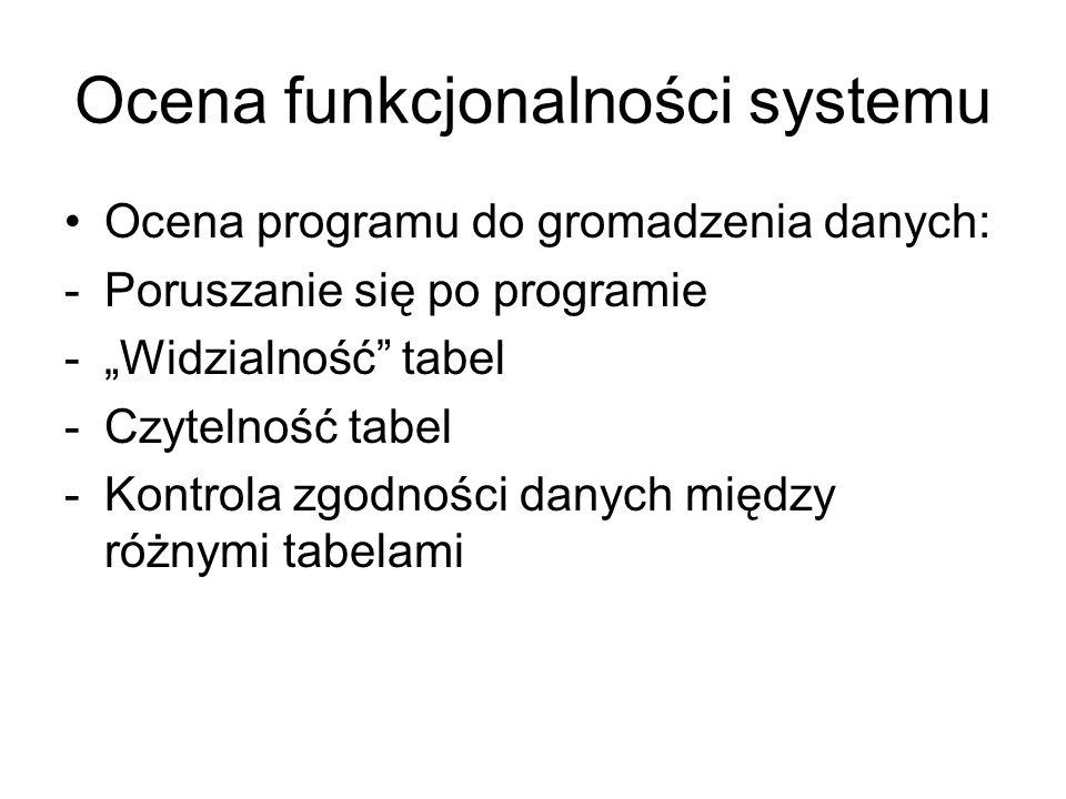 """Ocena funkcjonalności systemu Ocena programu do gromadzenia danych: -Poruszanie się po programie -""""Widzialność tabel -Czytelność tabel -Kontrola zgodności danych między różnymi tabelami"""