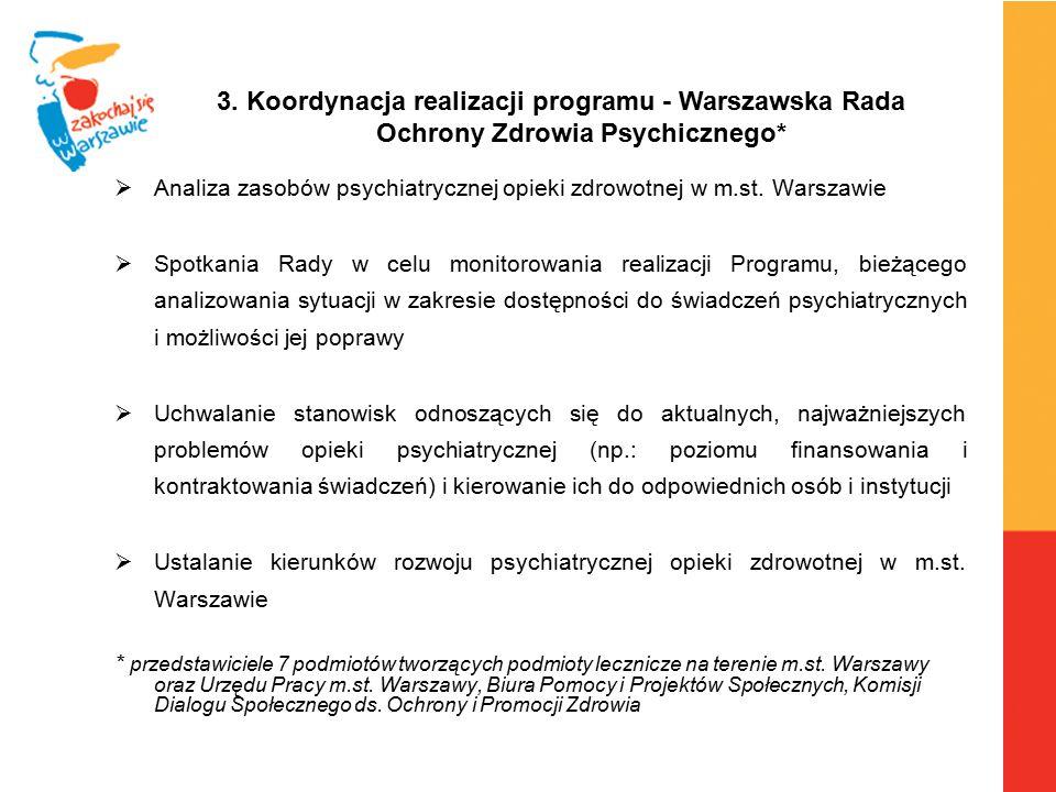  Analiza zasobów psychiatrycznej opieki zdrowotnej w m.st. Warszawie  Spotkania Rady w celu monitorowania realizacji Programu, bieżącego analizowani