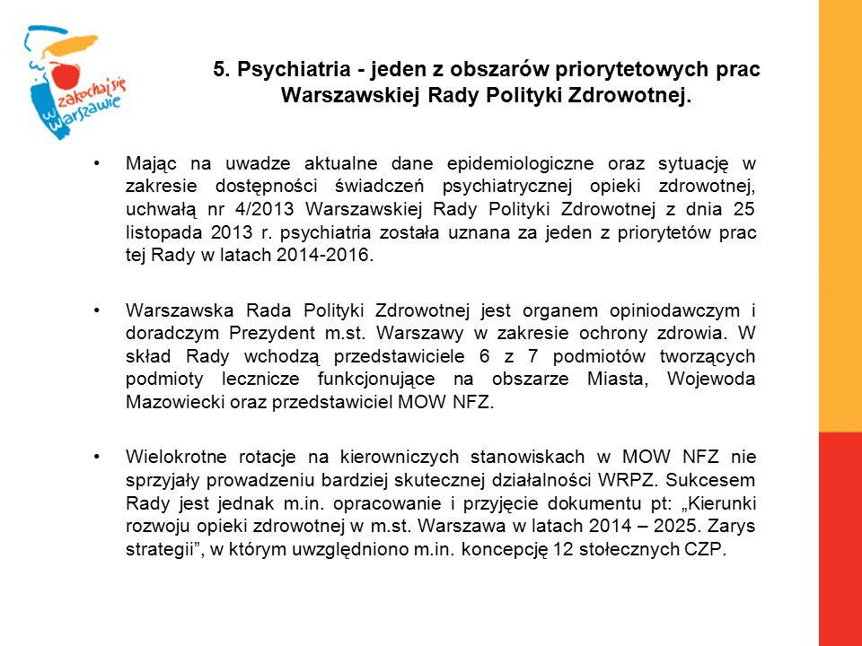 5. Psychiatria - jeden z obszarów priorytetowych prac Warszawskiej Rady Polityki Zdrowotnej. Mając na uwadze aktualne dane epidemiologiczne oraz sytua