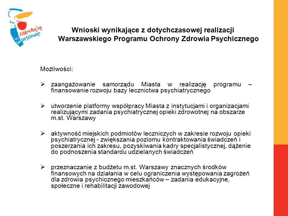 Wnioski wynikające z dotychczasowej realizacji Warszawskiego Programu Ochrony Zdrowia Psychicznego Możliwości:  zaangażowanie samorządu Miasta w real