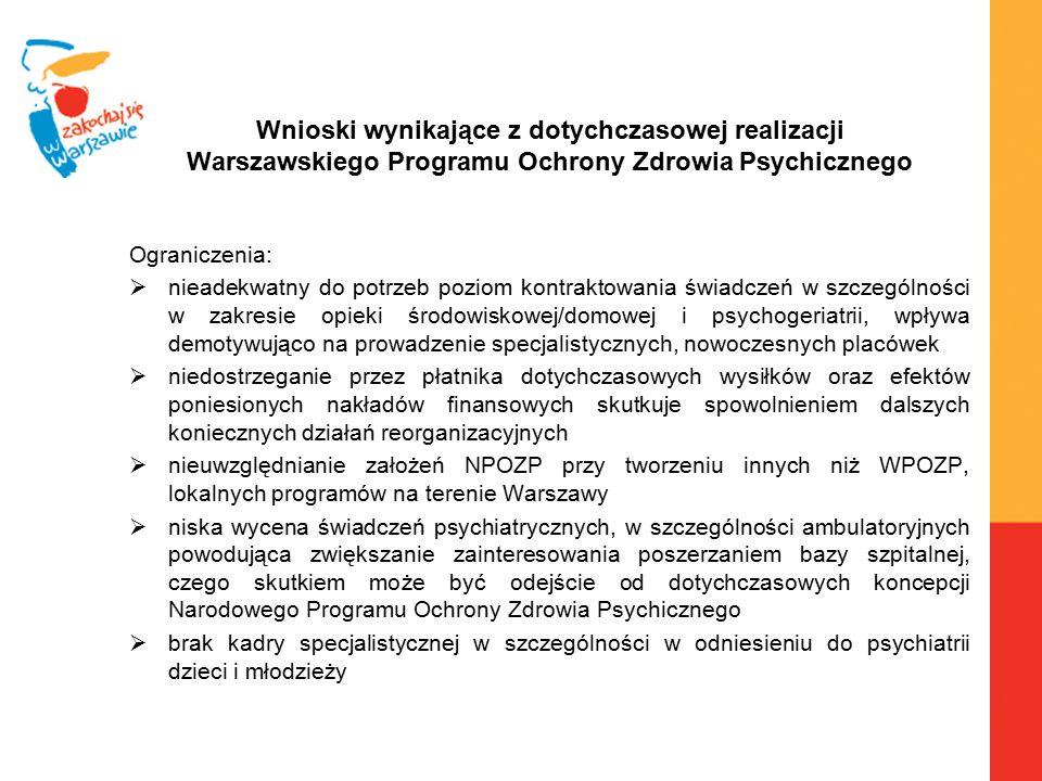Wnioski wynikające z dotychczasowej realizacji Warszawskiego Programu Ochrony Zdrowia Psychicznego Ograniczenia:  nieadekwatny do potrzeb poziom kont