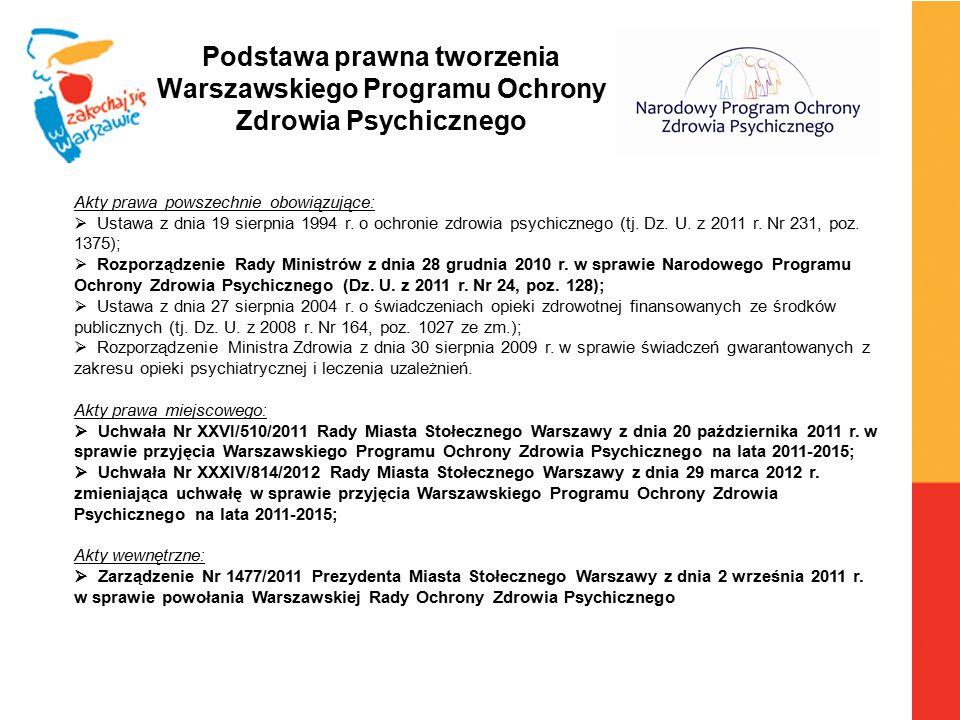 Podstawa prawna tworzenia Warszawskiego Programu Ochrony Zdrowia Psychicznego Akty prawa powszechnie obowiązujące:  Ustawa z dnia 19 sierpnia 1994 r.
