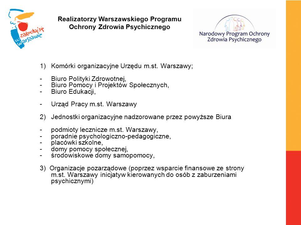 1)Komórki organizacyjne Urzędu m.st. Warszawy; -Biuro Polityki Zdrowotnej, -Biuro Pomocy i Projektów Społecznych, -Biuro Edukacji, -Urząd Pracy m.st.