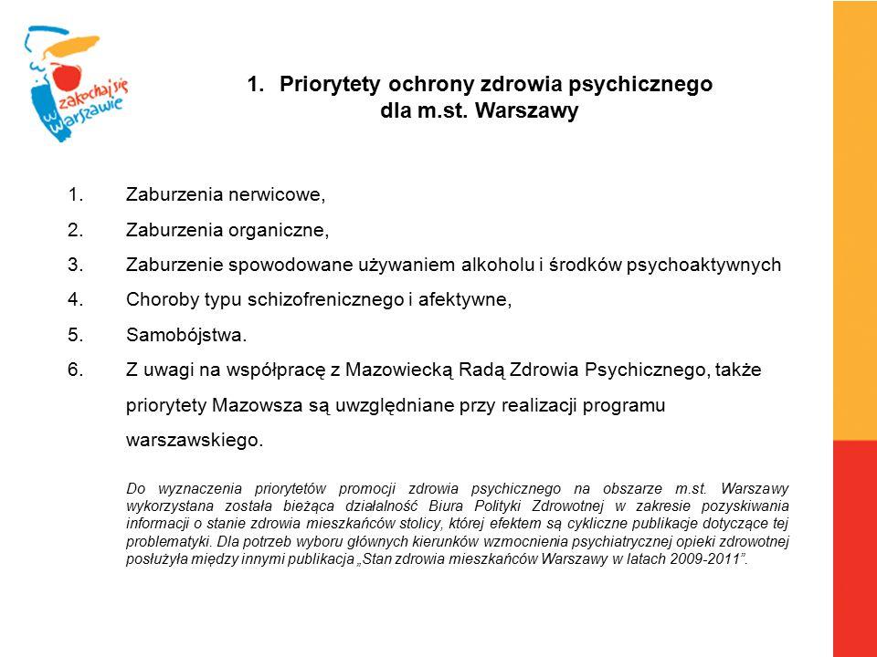 1.Zaburzenia nerwicowe, 2.Zaburzenia organiczne, 3.Zaburzenie spowodowane używaniem alkoholu i środków psychoaktywnych 4.Choroby typu schizofreniczneg