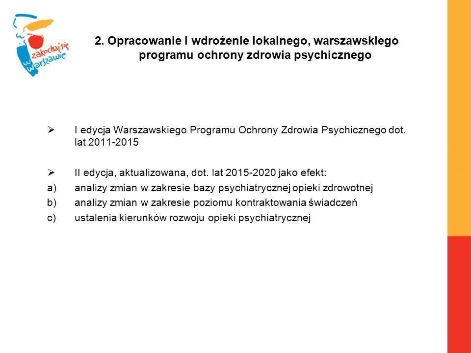 I edycja Warszawskiego Programu Ochrony Zdrowia Psychicznego dot. lat 2011-2015  II edycja, aktualizowana, dot. lat 2015-2020 jako efekt: a)analizy