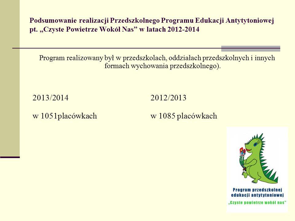 Podsumowanie realizacji Przedszkolnego Programu Edukacji Antytytoniowej pt.
