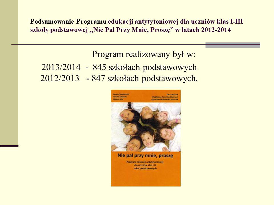 """Podsumowanie Programu edukacji antytytoniowej dla uczniów klas I-III szkoły podstawowej """"Nie Pal Przy Mnie, Proszę w latach 2012-2014 Program realizowany był w: 2013/2014 - 845 szkołach podstawowych 2012/2013 - 847 szkołach podstawowych."""