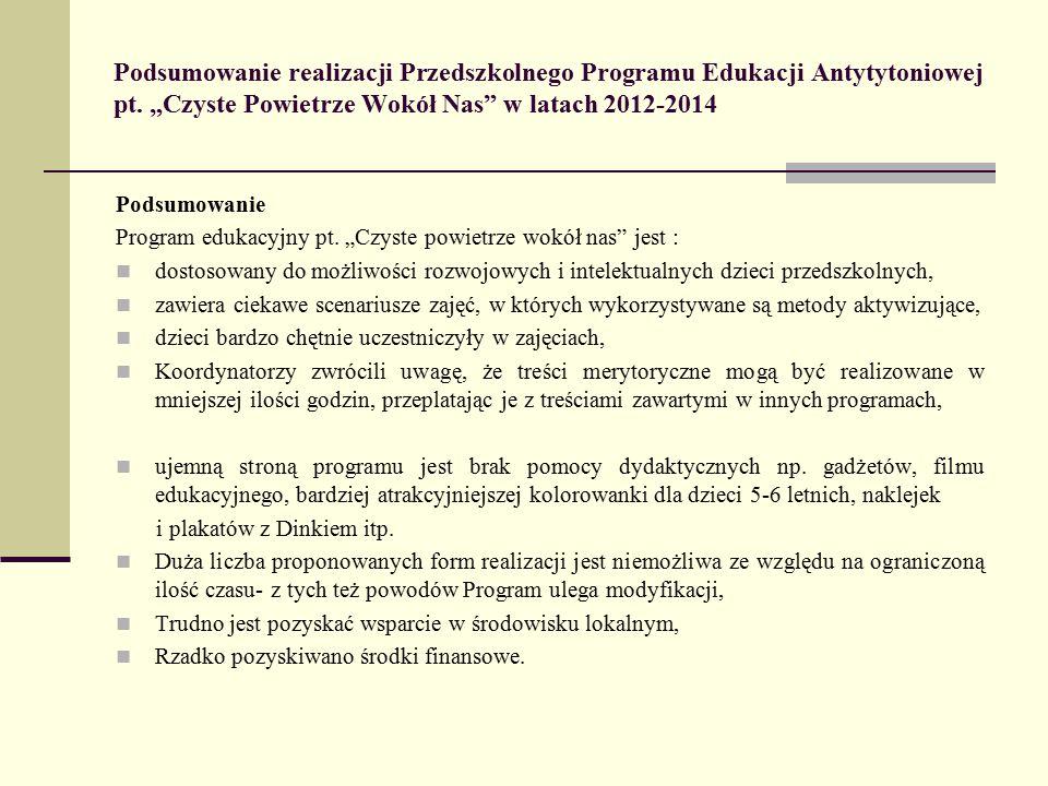 """Podsumowanie Programu profilaktyki palenia tytoniu dla uczniów starszych klas szkoły podstawowej i uczniów gimnazjum """"Znajdź Właściwe Rozwiązanie w latach 2012-2014  widzą w trakcie przeprowadzanych wizytacji ofertę programową, która trafia do placówek z różnych firm i instytucji zwracając uwagę, że Program """"Znajdź Właściwe Rozwiązanie ze względu na niedostateczne oprzyrządowanie nie stanowi konkurencji w edukacji prozdrowotnej,  mają również problem z dokonaniem oceny zaangażowania koordynatorów szkolnych uwagi na brak kryteriów oceny (np."""