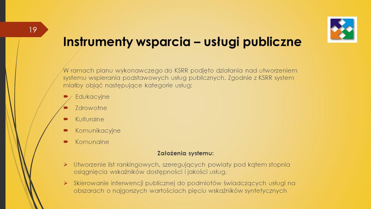 Instrumenty wsparcia – usługi publiczne W ramach planu wykonawczego do KSRR podjęto działania nad utworzeniem systemu wspierania podstawowych usług publicznych.