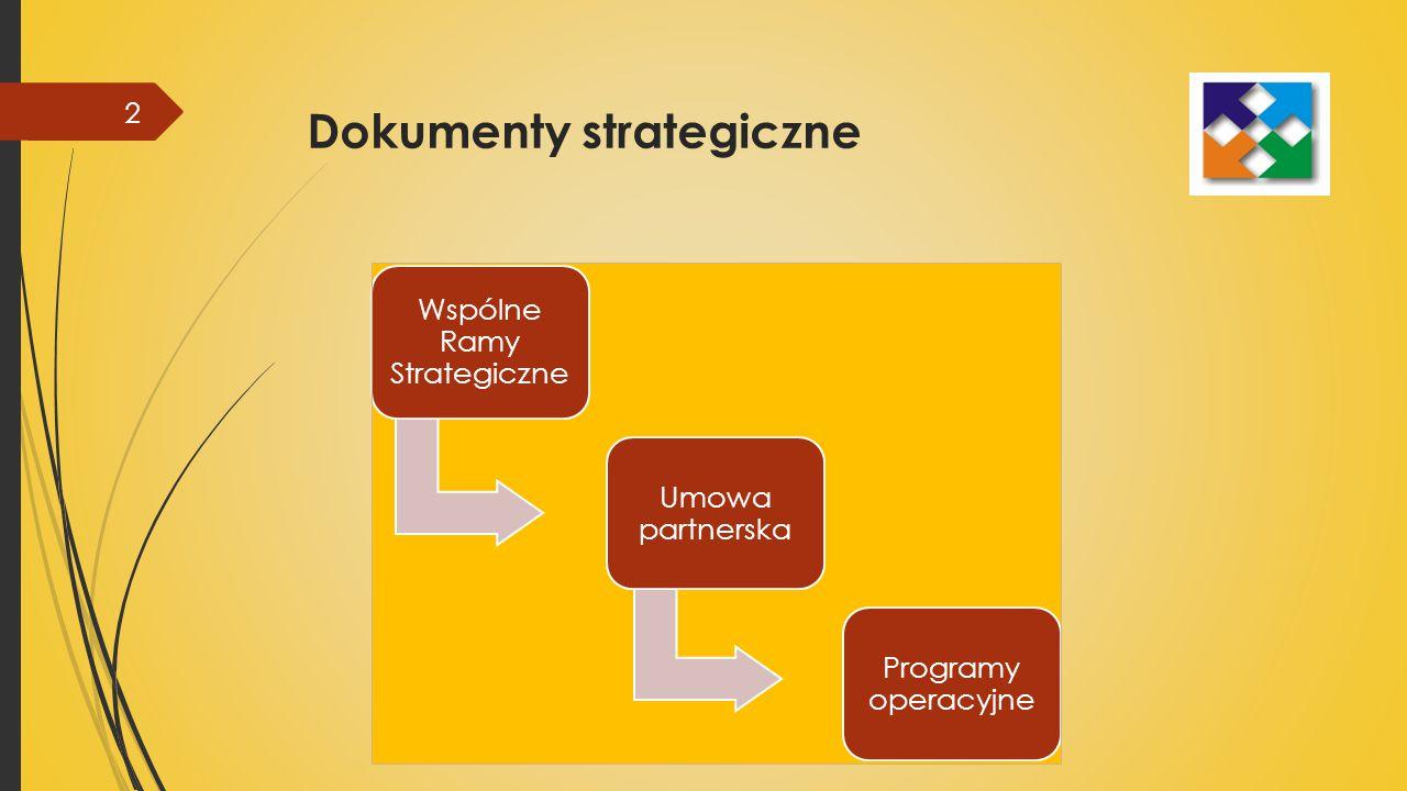 Dokumenty strategiczne 2 Wspólne Ramy Strategiczne Umowa partnerska Programy operacyjne