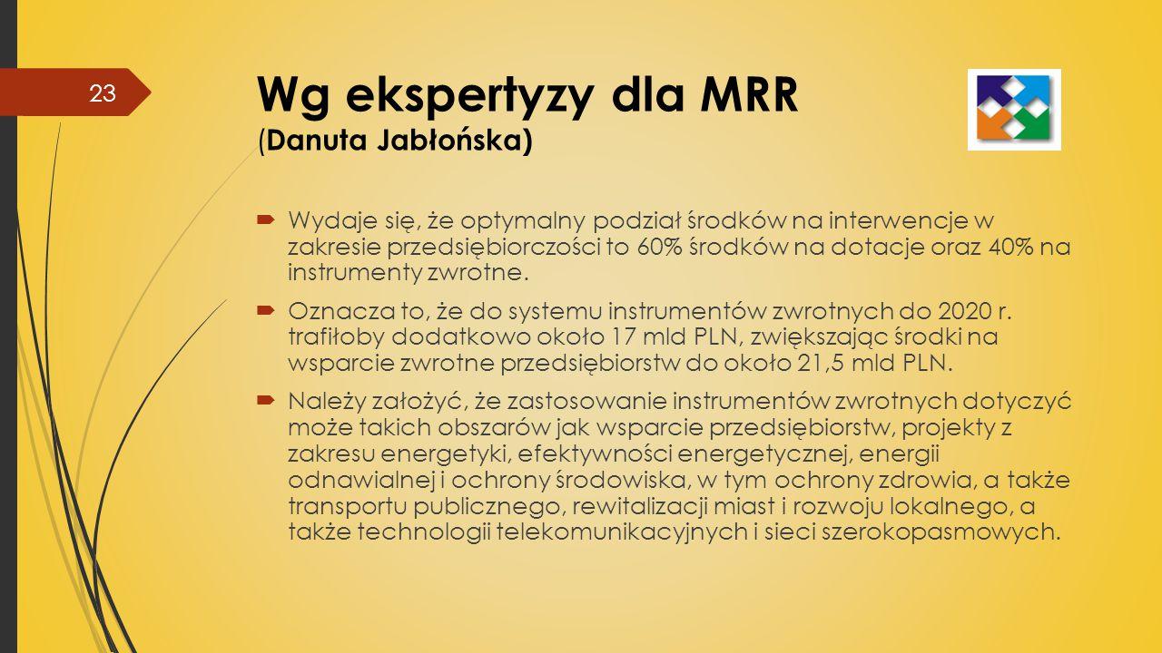 Wg ekspertyzy dla MRR ( Danuta Jabłońska)  Wydaje się, że optymalny podział środków na interwencje w zakresie przedsiębiorczości to 60% środków na dotacje oraz 40% na instrumenty zwrotne.