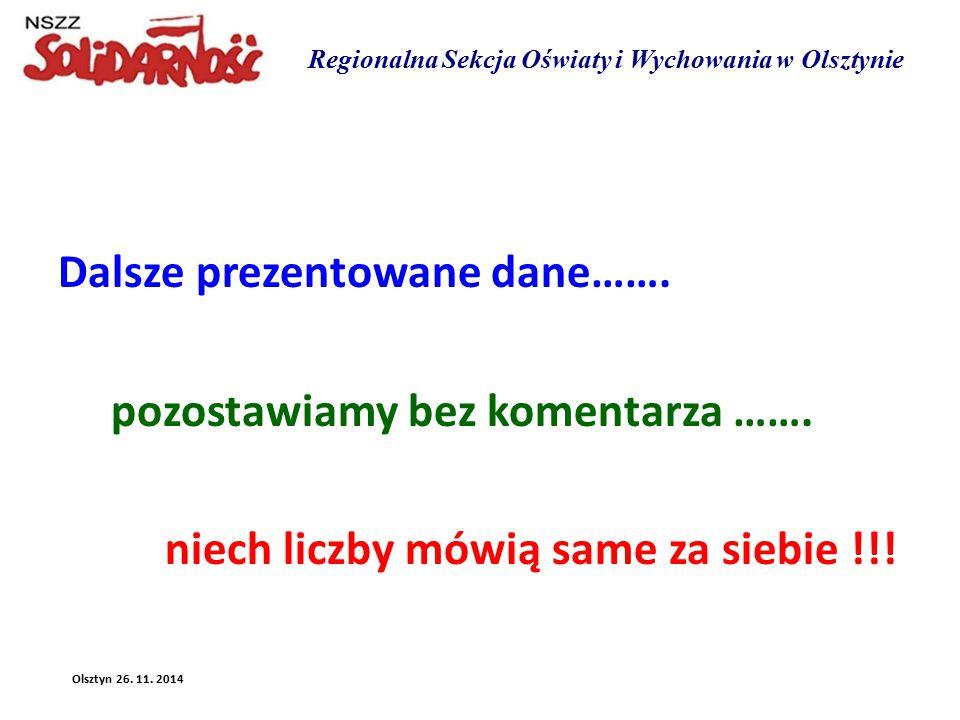Regionalna Sekcja Oświaty i Wychowania w Olsztynie Dalsze prezentowane dane…….