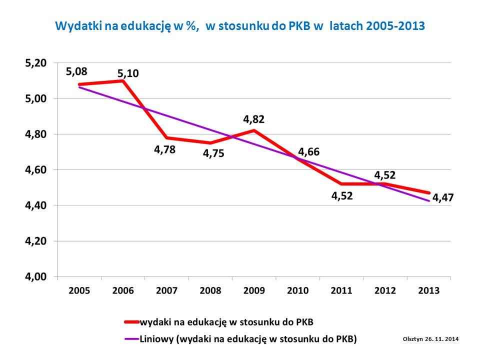 Wydatki na edukację w %, w stosunku do PKB w latach 2005-2013 Olsztyn 26. 11. 2014