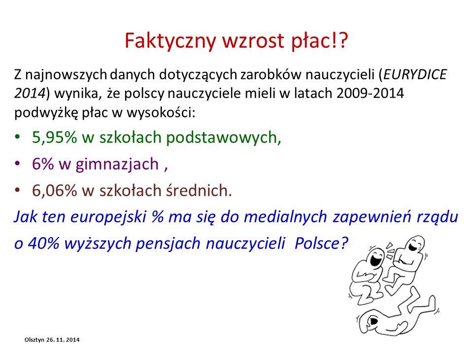 Realne płace - porównanie w stosunku do czasu pracy Kalkulacja- roczna pensja podana w $ 2013 rok Olsztyn 26.
