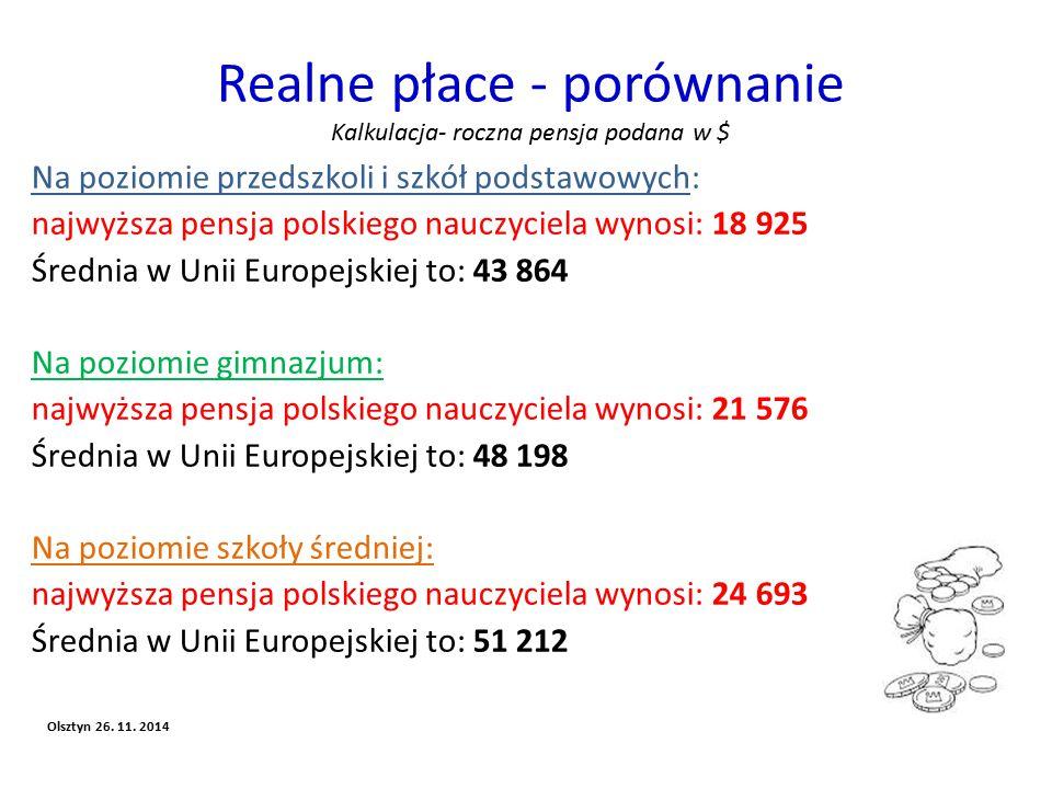 Realne płace - porównanie Kalkulacja- roczna pensja podana w $ Na poziomie przedszkoli i szkół podstawowych: najwyższa pensja polskiego nauczyciela wynosi: 18 925 Średnia w Unii Europejskiej to: 43 864 Na poziomie gimnazjum: najwyższa pensja polskiego nauczyciela wynosi: 21 576 Średnia w Unii Europejskiej to: 48 198 Na poziomie szkoły średniej: najwyższa pensja polskiego nauczyciela wynosi: 24 693 Średnia w Unii Europejskiej to: 51 212 Olsztyn 26.