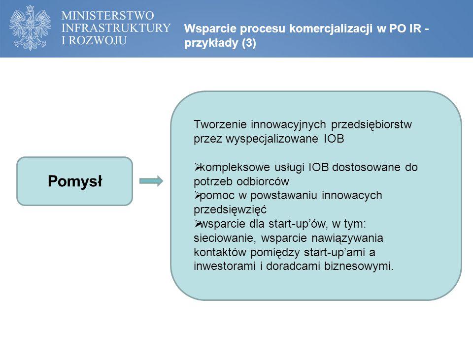 Wsparcie procesu komercjalizacji w PO IR - przykłady (3) Pomysł Tworzenie innowacyjnych przedsiębiorstw przez wyspecjalizowane IOB  kompleksowe usługi IOB dostosowane do potrzeb odbiorców  pomoc w powstawaniu innowacych przedsięwzięć  wsparcie dla start-up'ów, w tym: sieciowanie, wsparcie nawiązywania kontaktów pomiędzy start-up'ami a inwestorami i doradcami biznesowymi.