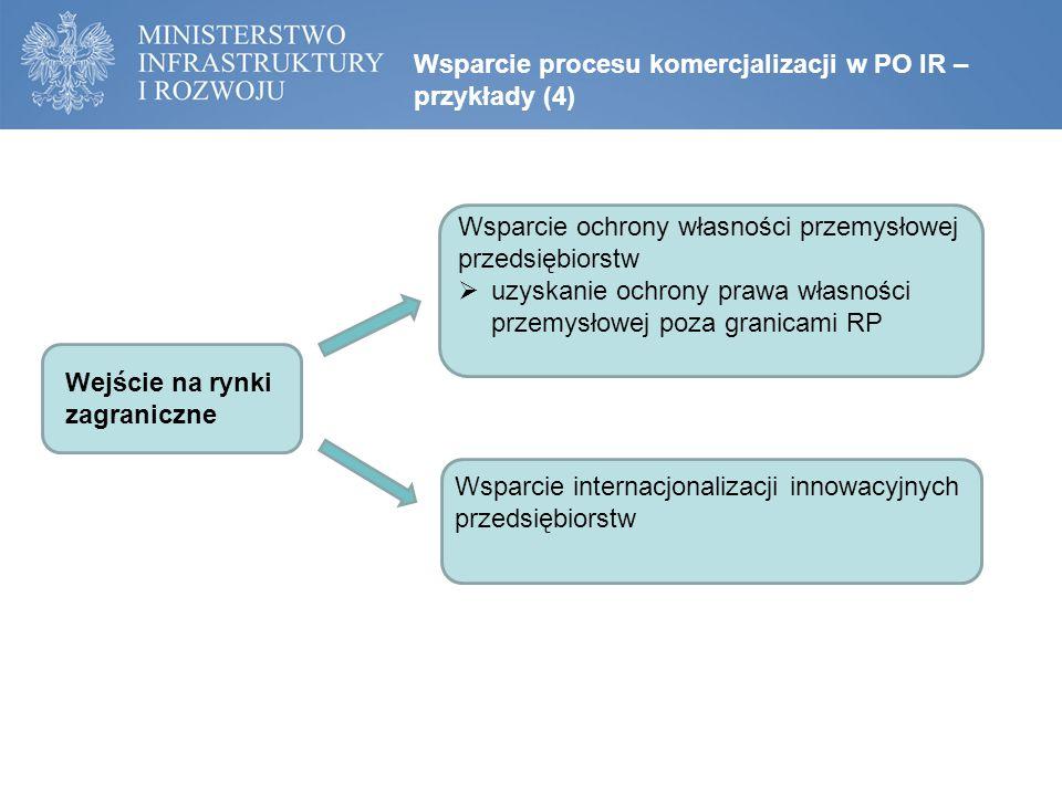 Wsparcie procesu komercjalizacji w PO IR – przykłady (4) Wejście na rynki zagraniczne Wsparcie ochrony własności przemysłowej przedsiębiorstw  uzyskanie ochrony prawa własności przemysłowej poza granicami RP Wsparcie internacjonalizacji innowacyjnych przedsiębiorstw