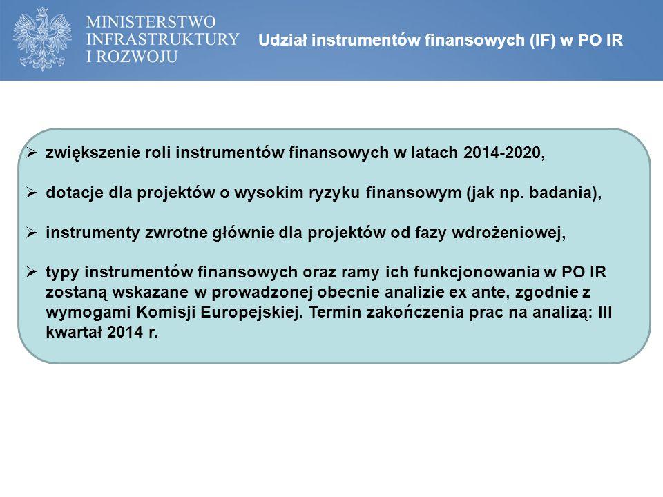 Udział instrumentów finansowych (IF) w PO IR  zwiększenie roli instrumentów finansowych w latach 2014-2020,  dotacje dla projektów o wysokim ryzyku finansowym (jak np.