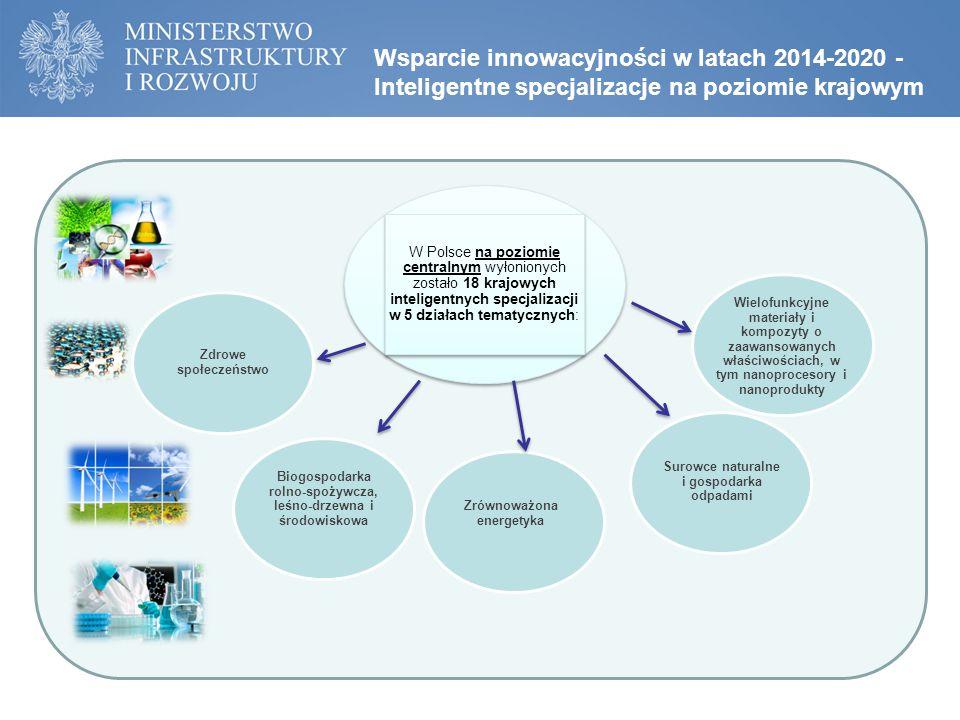 Wsparcie innowacyjności w latach 2014-2020 - Inteligentne specjalizacje na poziomie krajowym W Polsce na poziomie centralnym wyłonionych zostało 18 krajowych inteligentnych specjalizacji w 5 działach tematycznych: Zdrowe społeczeństwo Biogospodarka rolno-spożywcza, leśno-drzewna i środowiskowa Zrównoważona energetyka Surowce naturalne i gospodarka odpadami Wielofunkcyjne materiały i kompozyty o zaawansowanych właściwościach, w tym nanoprocesory i nanoprodukty