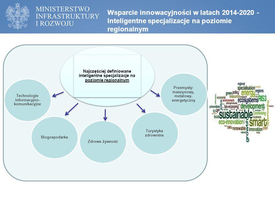 Wsparcie innowacyjności w latach 2014-2020 - Inteligentne specjalizacje na poziomie regionalnym Najczęściej definiowane inteligentne specjalizacje na poziomie regionalnym Technologie informacyjno- komunikacyjne Biogospodarka Zdrowa żywność Turystyka zdrowotna Przemysły: maszynowy, metalowy, energetyczny