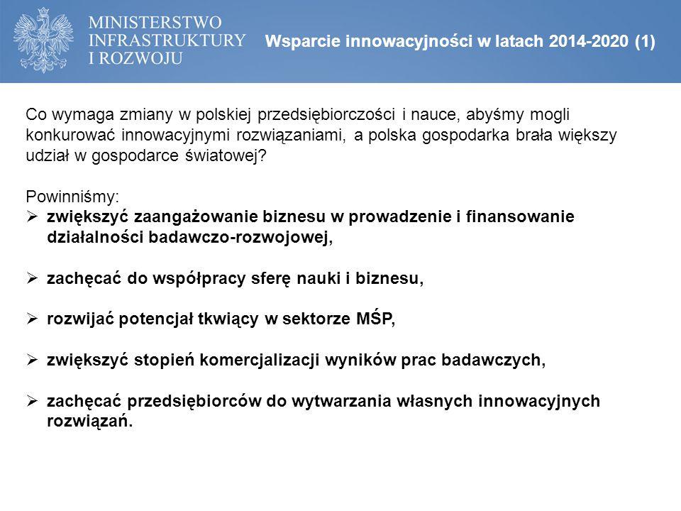 Wsparcie innowacyjności w latach 2014-2020 (1) Co wymaga zmiany w polskiej przedsiębiorczości i nauce, abyśmy mogli konkurować innowacyjnymi rozwiązaniami, a polska gospodarka brała większy udział w gospodarce światowej.