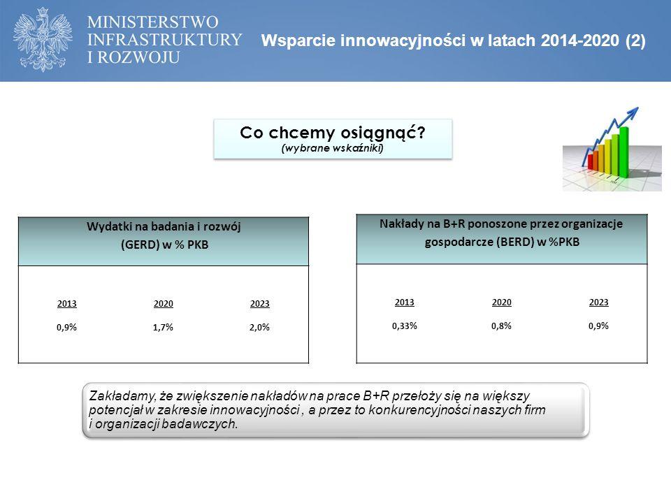 Wsparcie innowacyjności w latach 2014-2020 (2) Co chcemy osiągnąć.