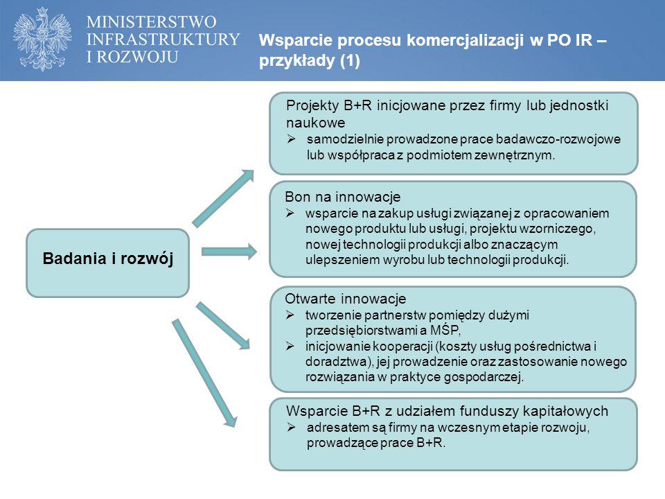 Wsparcie procesu komercjalizacji w PO IR – przykłady (1) Badania i rozwój Projekty B+R inicjowane przez firmy lub jednostki naukowe  samodzielnie prowadzone prace badawczo-rozwojowe lub współpraca z podmiotem zewnętrznym.