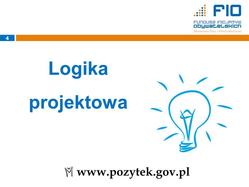 Logika projektu 25 Przydatne pytania podczas formułowania Rezultatów: 1.Jakie będą rezultaty projektu.