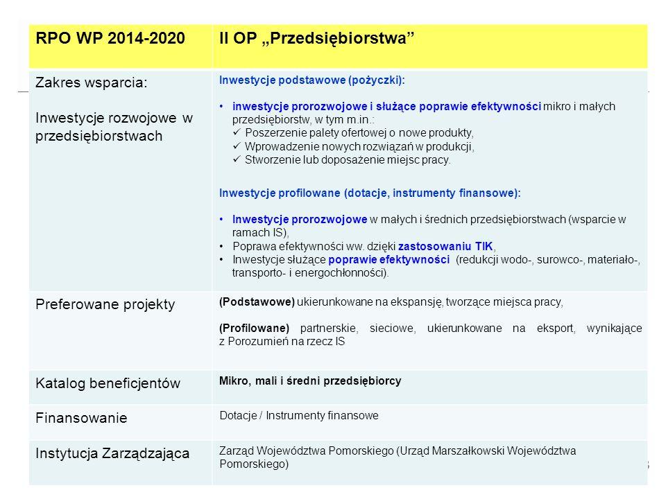 """13 RPO WP 2014-2020II OP """"Przedsiębiorstwa Zakres wsparcia: Inwestycje rozwojowe w przedsiębiorstwach Inwestycje podstawowe (pożyczki): inwestycje prorozwojowe i służące poprawie efektywności mikro i małych przedsiębiorstw, w tym m.in.: Poszerzenie palety ofertowej o nowe produkty, Wprowadzenie nowych rozwiązań w produkcji, Stworzenie lub doposażenie miejsc pracy."""