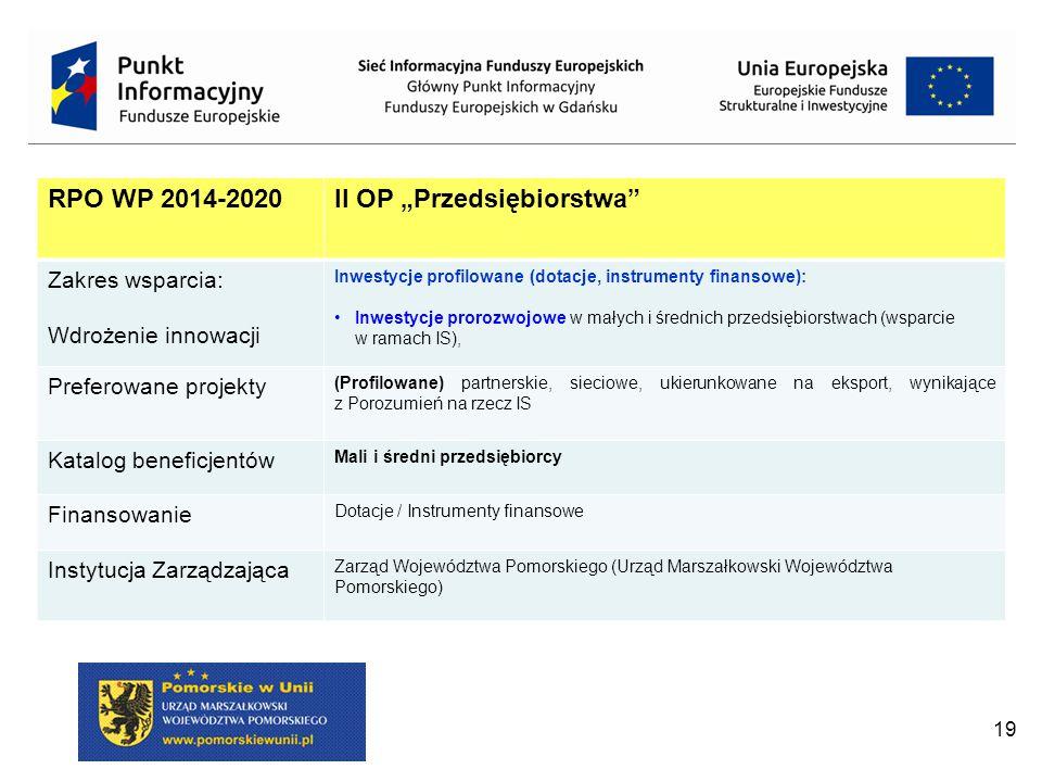 """19 RPO WP 2014-2020II OP """"Przedsiębiorstwa Zakres wsparcia: Wdrożenie innowacji Inwestycje profilowane (dotacje, instrumenty finansowe): Inwestycje prorozwojowe w małych i średnich przedsiębiorstwach (wsparcie w ramach IS), Preferowane projekty (Profilowane) partnerskie, sieciowe, ukierunkowane na eksport, wynikające z Porozumień na rzecz IS Katalog beneficjentów Mali i średni przedsiębiorcy Finansowanie Dotacje / Instrumenty finansowe Instytucja Zarządzająca Zarząd Województwa Pomorskiego (Urząd Marszałkowski Województwa Pomorskiego)"""