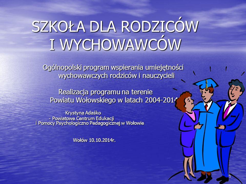 1 SZKOŁA DLA RODZICÓW I WYCHOWAWCÓW Ogólnopolski program wspierania umiejętności wychowawczych rodziców i nauczycieli wychowawczych rodziców i nauczyc