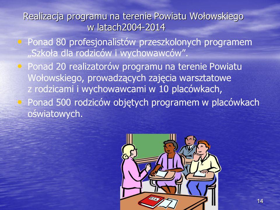 14 Realizacja programu na terenie Powiatu Wołowskiego w latach2004-2014 Realizacja programu na terenie Powiatu Wołowskiego w latach2004-2014 Ponad 80