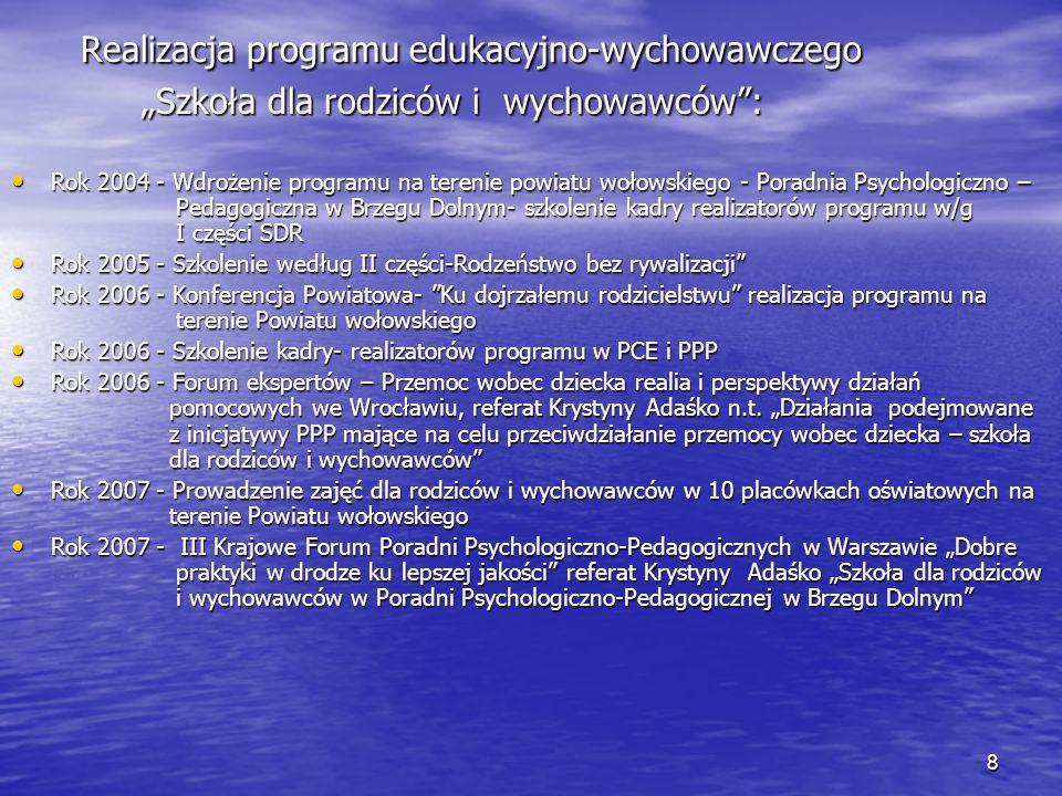 8 Rok 2004 - Wdrożenie programu na terenie powiatu wołowskiego - Poradnia Psychologiczno – Pedagogiczna w Brzegu Dolnym- szkolenie kadry realizatorów
