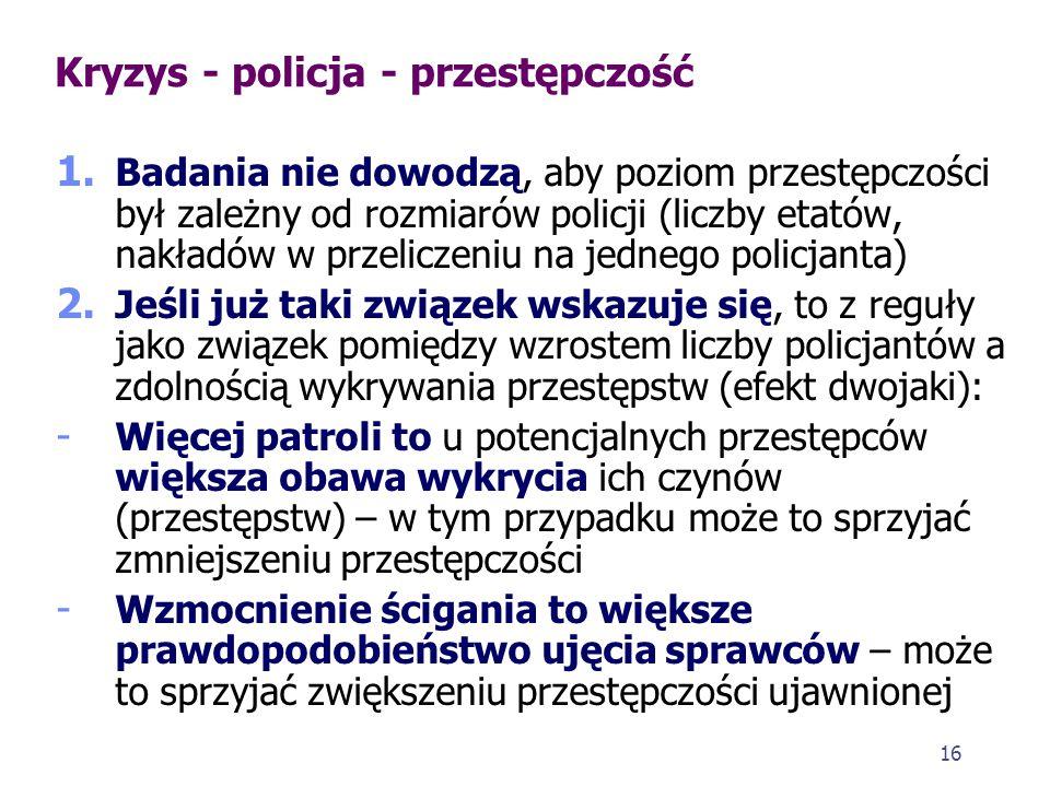 15 Kryzys - policja - przestępczość 1. Efektywność policji mierzona jest poziomem wykrywanych przestępstw 2. Efektywność ta wymaga, jak sugeruje rozsą