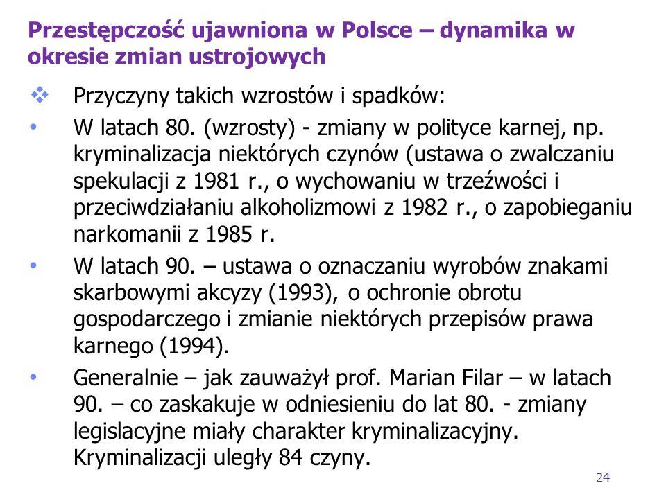 23 Przestępczość ujawniona w Polsce – dynamika w okresie zmian ustrojowych 1. Dane pochodzą z lat 70., 80. i 90. XX w. 2. W latach 70. przestępczość u