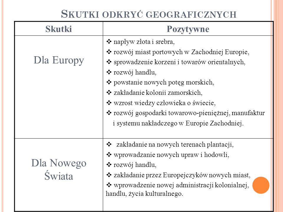 S KUTKI ODKRYĆ GEOGRAFICZNYCH SkutkiPozytywne Dla Europy  napływ złota i srebra,  rozwój miast portowych w Zachodniej Europie,  sprowadzenie korzen