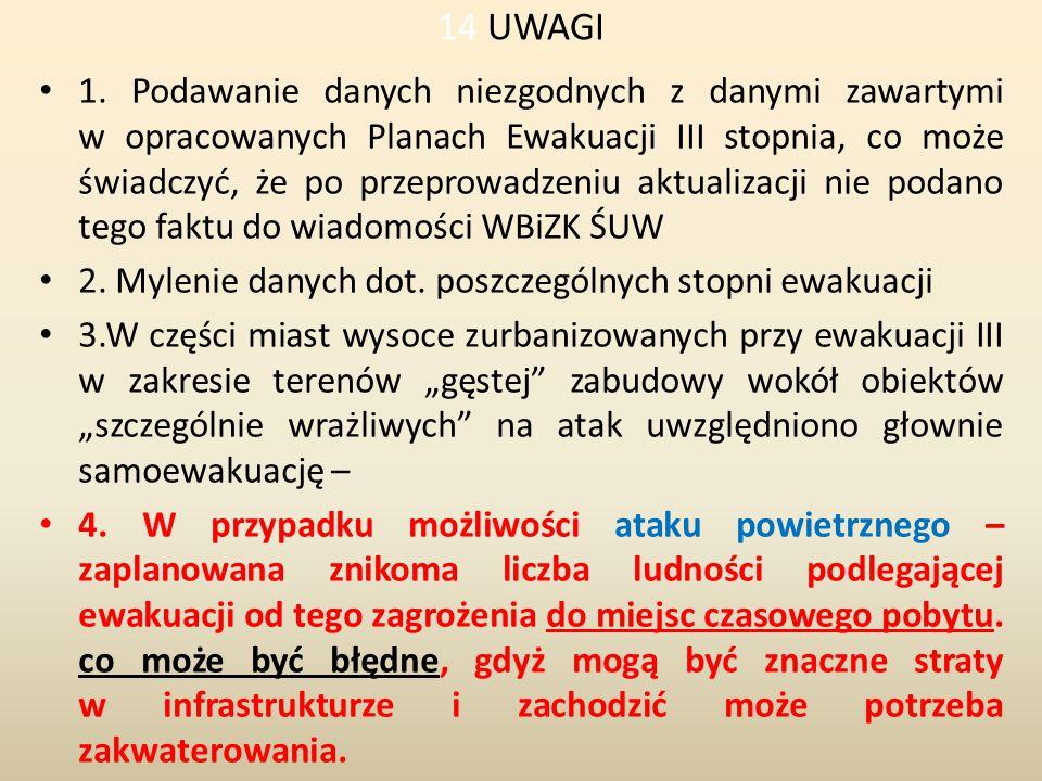 14 UWAGI 1.