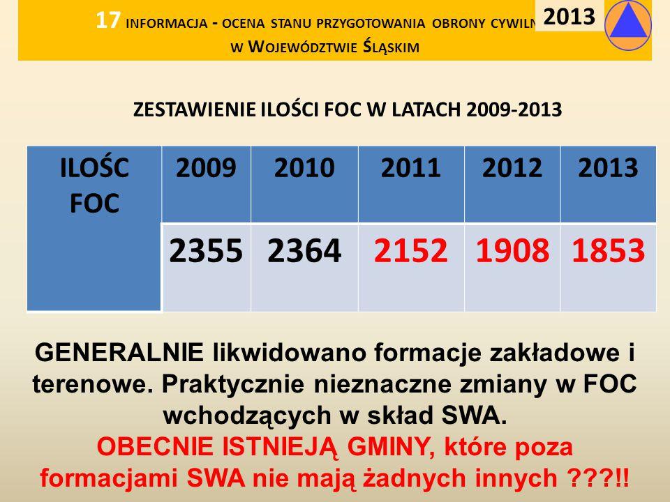 ZESTAWIENIE ILOŚCI FOC W LATACH 2009-2013 17 INFORMACJA - OCENA STANU PRZYGOTOWANIA OBRONY CYWILNEJ W W OJEWÓDZTWIE Ś LĄSKIM 2013 GENERALNIE likwidowano formacje zakładowe i terenowe.