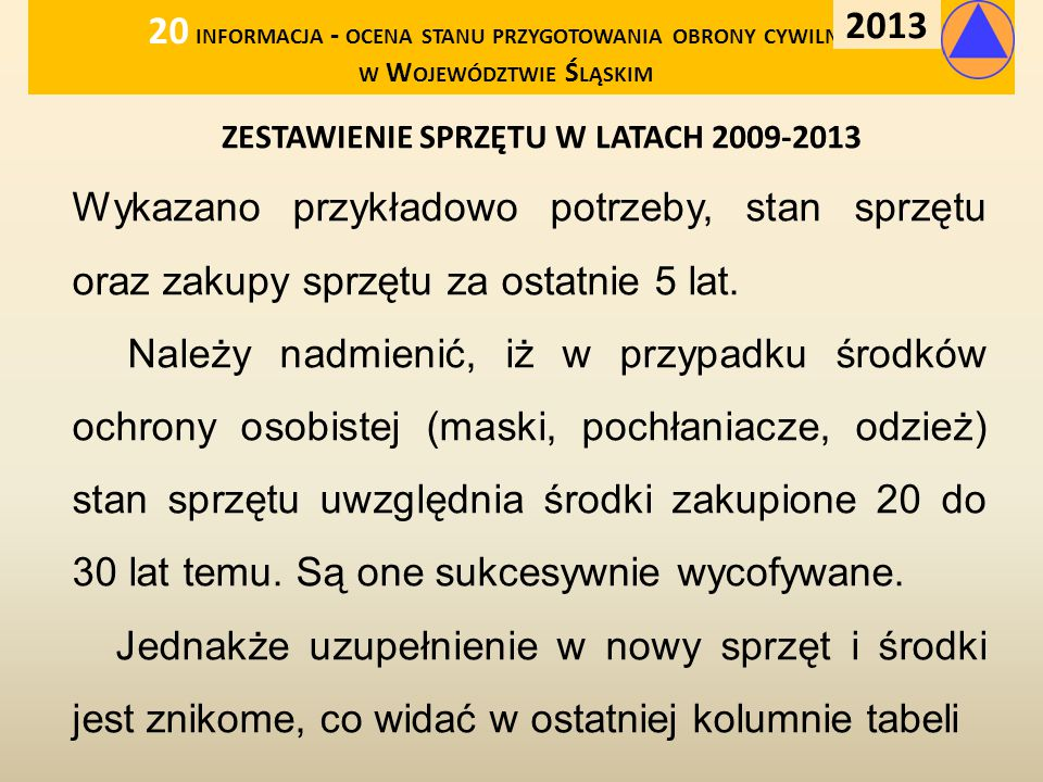 Nazwa sprzętuj.m.NależnościStan sprzętu użyczonego gminom Zakupy w gminach – ostatnie 5 lat Maska pgaz.
