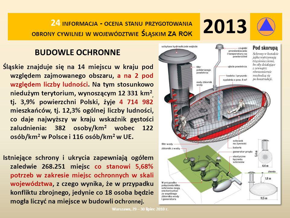 BUDOWLE OCHRONNE Śląskie znajduje się na 14 miejscu w kraju pod względem zajmowanego obszaru, a na 2 pod względem liczby ludności.
