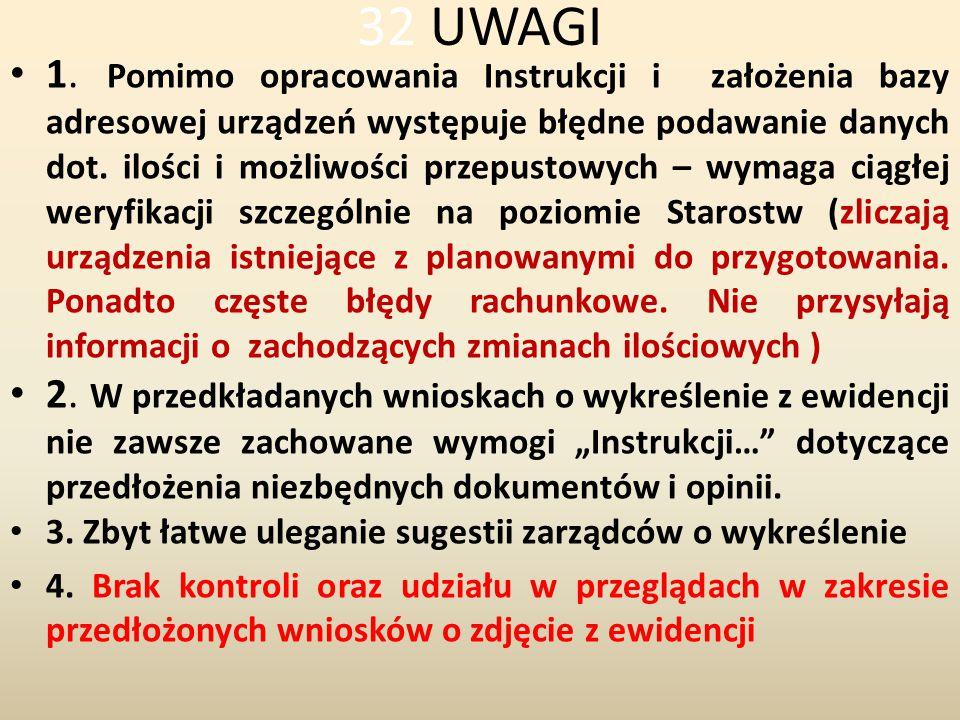 32 UWAGI 1.