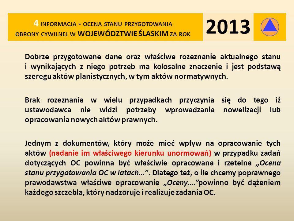 OCHRONA LUDNOŚCI 5 INFORMACJA - OCENA STANU PRZYGOTOWANIA OBRONY CYWILNEJ W WOJEWÓDZTWIE ZA ROK 2013 SYTUACJE ZAGROŻEŃ KONSTYTUCJA RP PRAWO OCHRONY LUDNOŚCI I KRYZYSOWE PRAWO WSPÓLNOTOWE PRAWO MIĘDZYNARODOWE SYTUACJE KRYZYSOWE Ustawa o ochronie ludności ??.