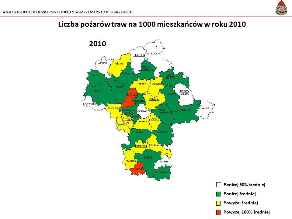 Liczba pożarów traw na 1000 mieszkańców w roku 2010 Poniżej 50% średniej Poniżej średniej Powyżej średniej Powyżej 100% średniej 2010 KOMENDA WOJEWÓDZKA PAŃSTOWEJ STRAŻY POŻARNEJ W WARSZAWIE