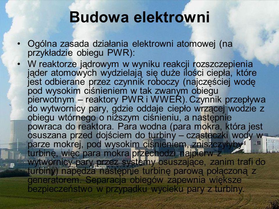 Budowa elektrowni Ogólna zasada działania elektrowni atomowej (na przykładzie obiegu PWR): W reaktorze jądrowym w wyniku reakcji rozszczepienia jąder