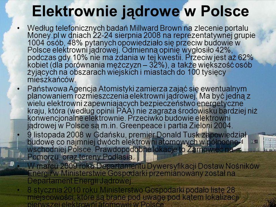 Elektrownie jądrowe w Polsce Według telefonicznych badań Millward Brown na zlecenie portalu Money.pl w dniach 22-24 sierpnia 2008 na reprezentatywnej grupie 1004 osób, 48% pytanych opowiedziało się przeciw budowie w Polsce elektrowni jądrowej.