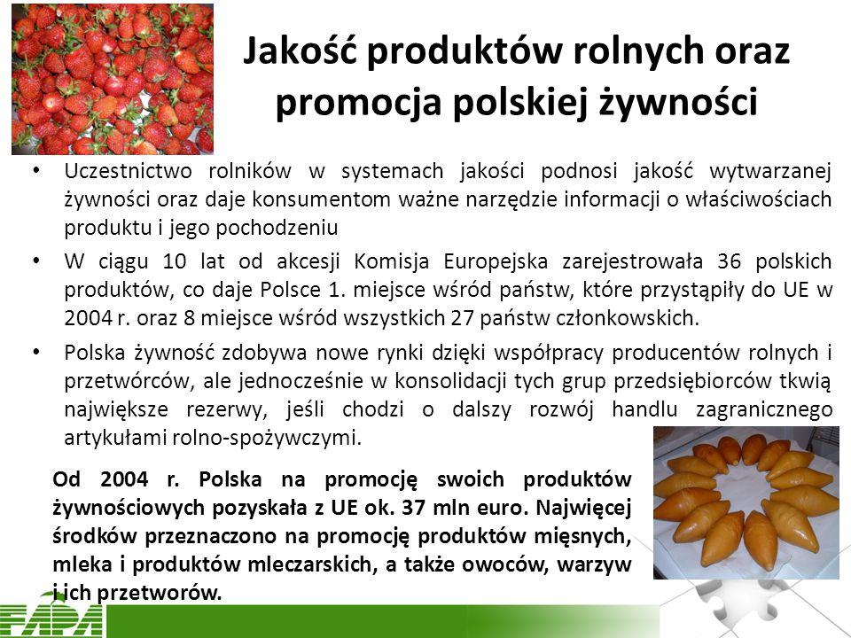 Jakość produktów rolnych oraz promocja polskiej żywności Uczestnictwo rolników w systemach jakości podnosi jakość wytwarzanej żywności oraz daje konsumentom ważne narzędzie informacji o właściwościach produktu i jego pochodzeniu W ciągu 10 lat od akcesji Komisja Europejska zarejestrowała 36 polskich produktów, co daje Polsce 1.