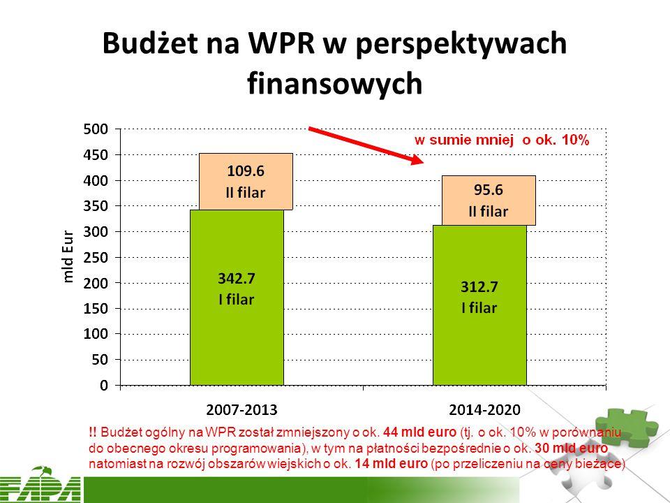 Budżet na WPR w perspektywach finansowych !.Budżet ogólny na WPR został zmniejszony o ok.